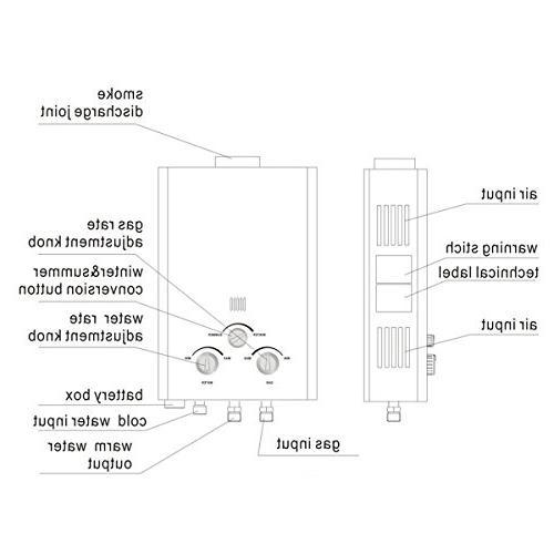 LPG Liquid Propane House Instant Water Heater