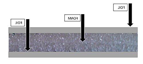 US Products Heavy Duty Reflective Foam Non Heater Wrap …
