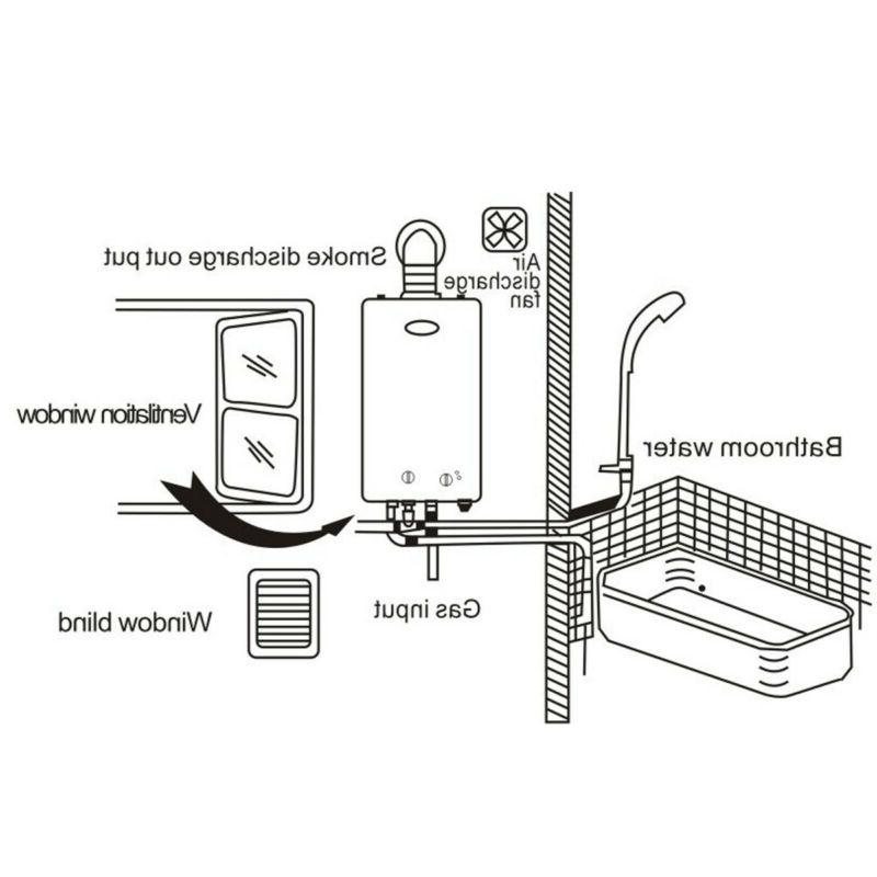 Portable Hot Water Heater 6L Tankless Instant Boiler RV