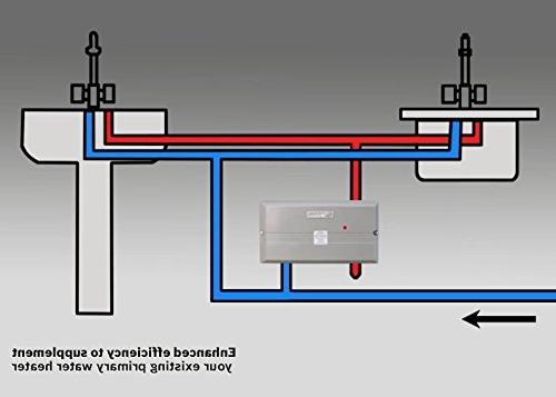 Bosch Tankless Heater - Eliminate Time for Easy