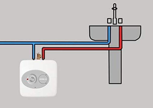 Bosch T 4-Gallon Heater
